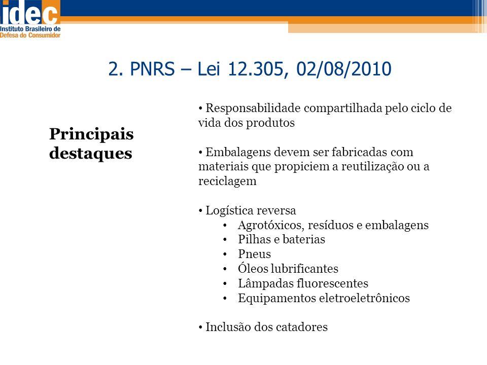2. PNRS – Lei 12.305, 02/08/2010 Principais destaques
