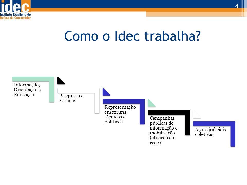 Como o Idec trabalha 4 Informação, Orientação e Educação