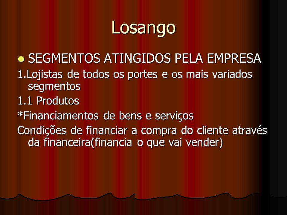 Losango SEGMENTOS ATINGIDOS PELA EMPRESA