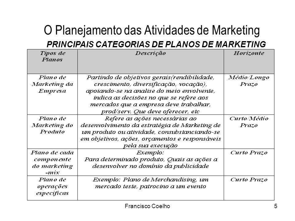 O Planejamento das Atividades de Marketing