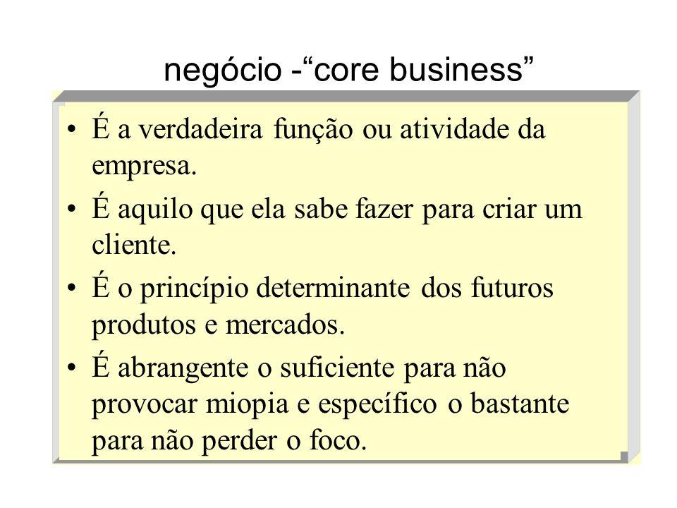 negócio - core business