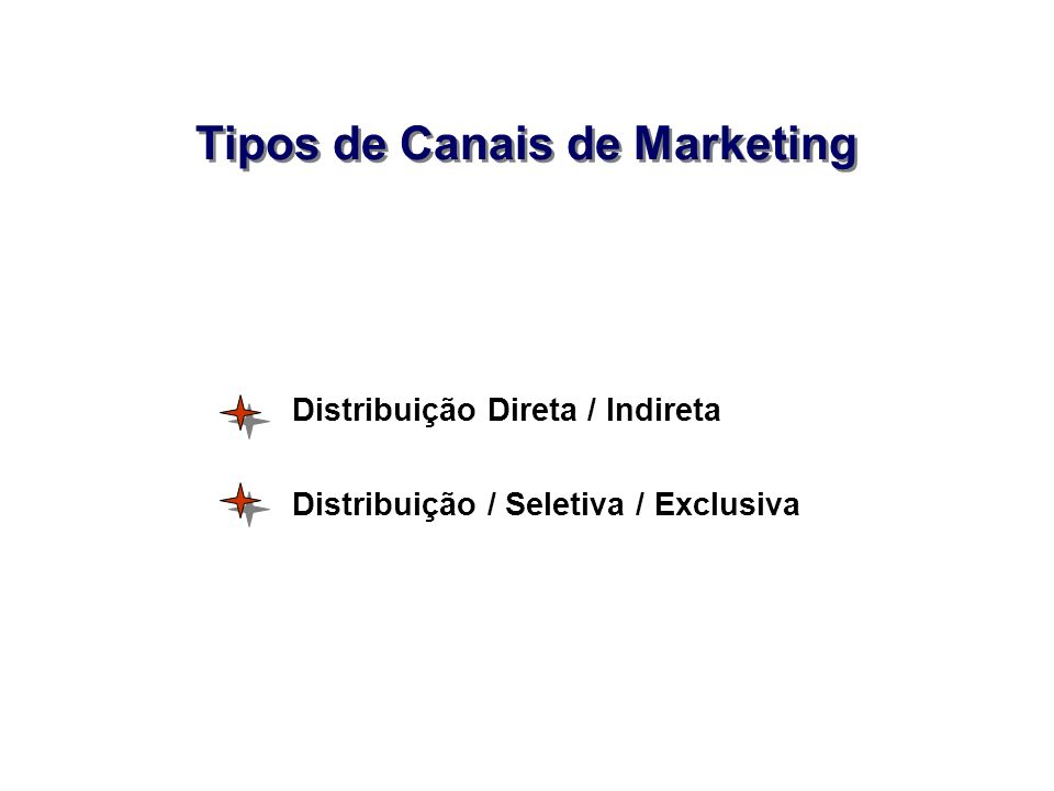 Tipos de Canais de Marketing