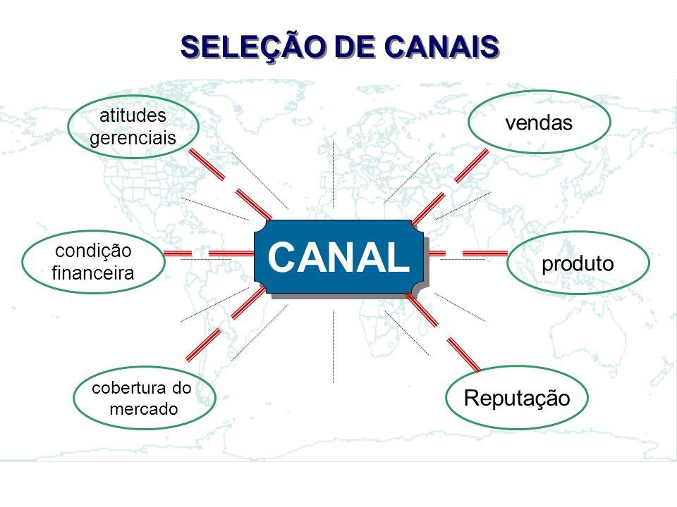 CANAL SELEÇÃO DE CANAIS Reputação vendas produto atitudes gerenciais