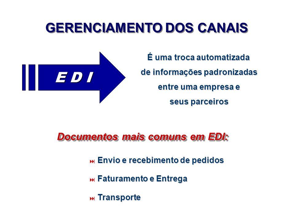 E D I GERENCIAMENTO DOS CANAIS Documentos mais comuns em EDI: