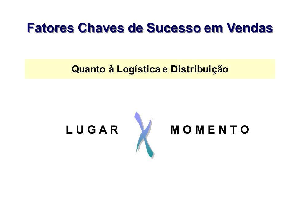 Fatores Chaves de Sucesso em Vendas Quanto à Logística e Distribuição