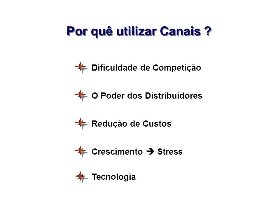 Por quê utilizar Canais