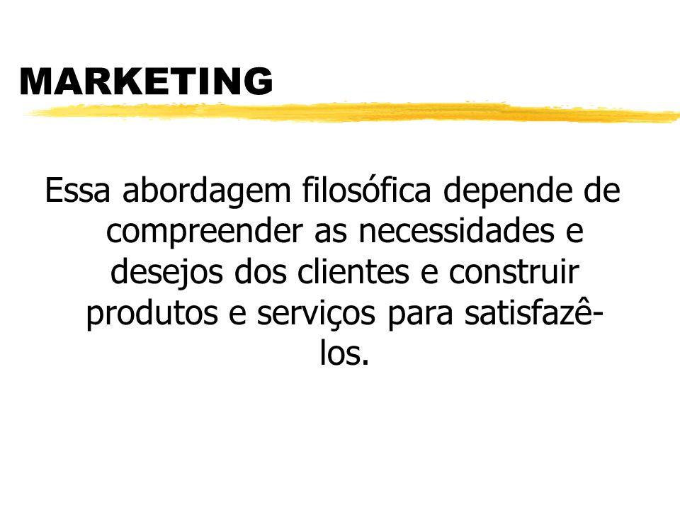 MARKETING Essa abordagem filosófica depende de compreender as necessidades e desejos dos clientes e construir produtos e serviços para satisfazê-los.