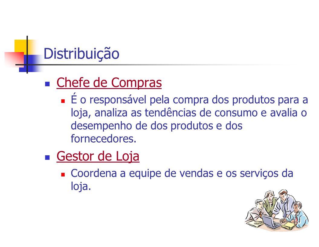 Distribuição Chefe de Compras Gestor de Loja
