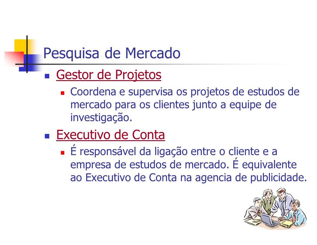 Pesquisa de Mercado Gestor de Projetos Executivo de Conta