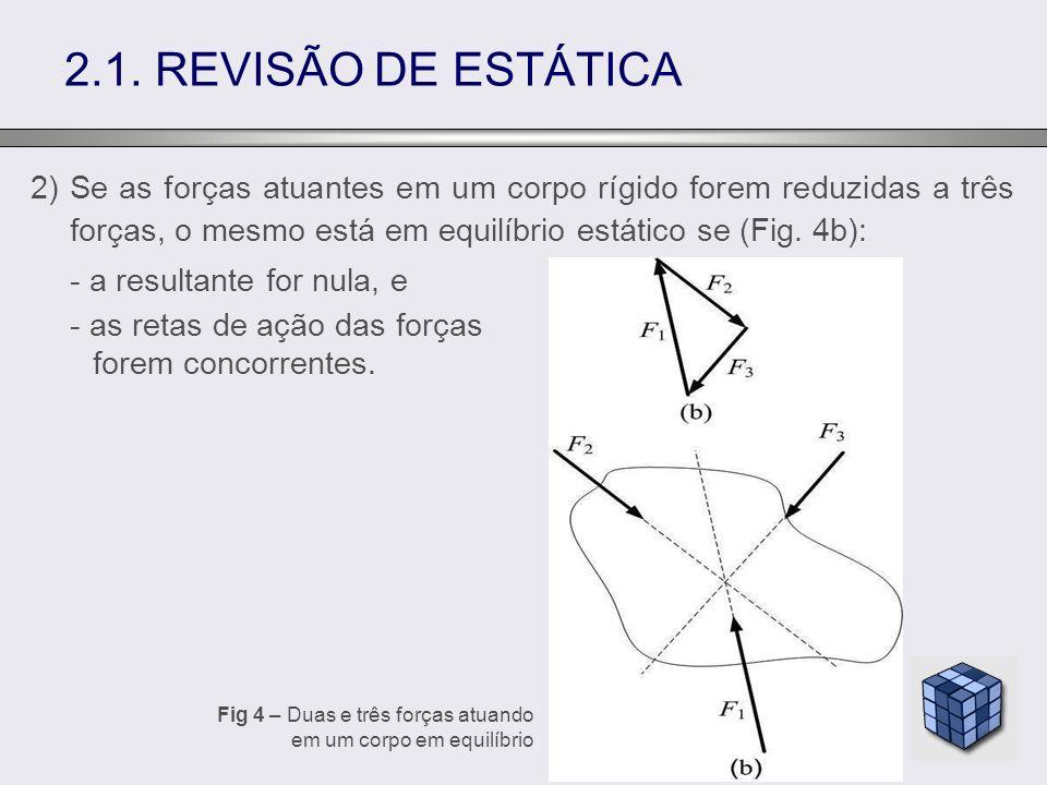 2.1. REVISÃO DE ESTÁTICA2) Se as forças atuantes em um corpo rígido forem reduzidas a três forças, o mesmo está em equilíbrio estático se (Fig. 4b):