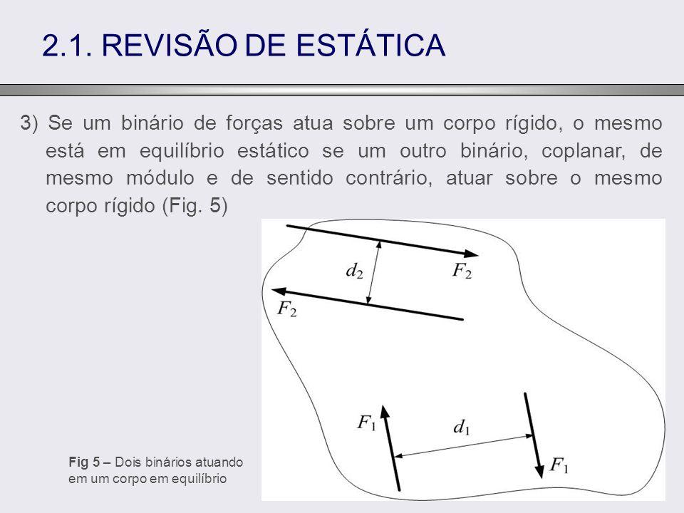 2.1. REVISÃO DE ESTÁTICA