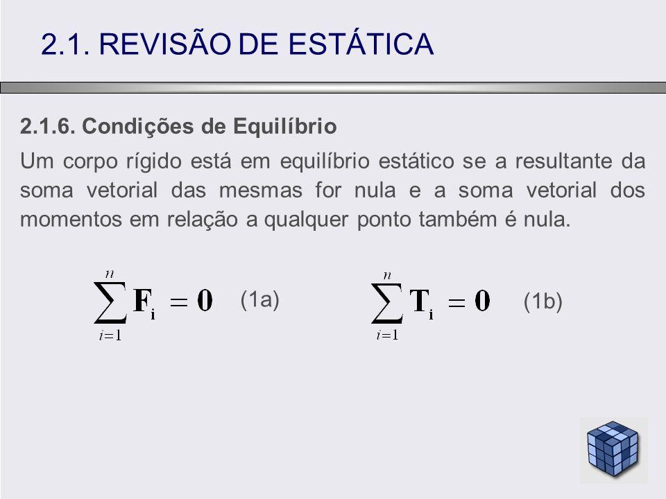 2.1. REVISÃO DE ESTÁTICA 2.1.6. Condições de Equilíbrio