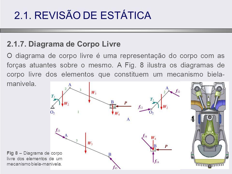 2.1. REVISÃO DE ESTÁTICA 2.1.7. Diagrama de Corpo Livre
