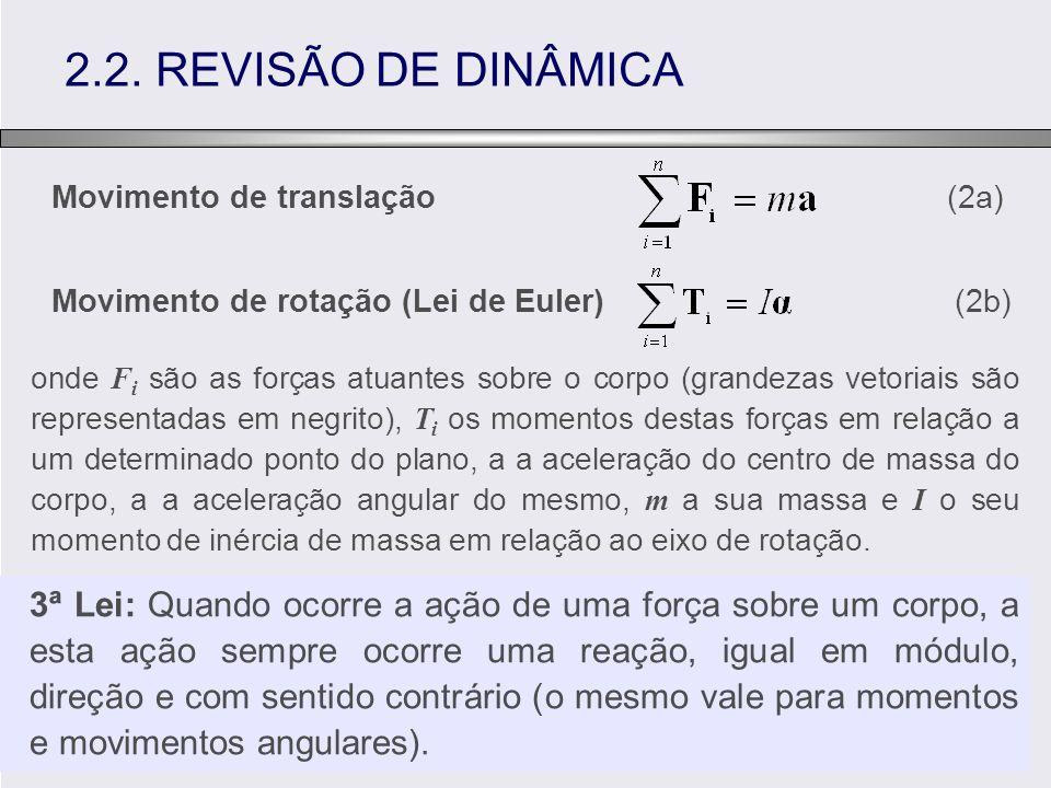 2.2. REVISÃO DE DINÂMICA Movimento de translação (2a)