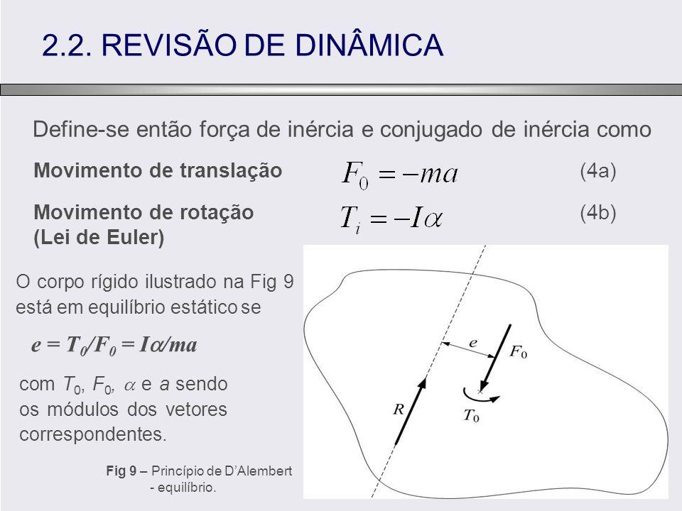 2.2. REVISÃO DE DINÂMICA Define-se então força de inércia e conjugado de inércia como.