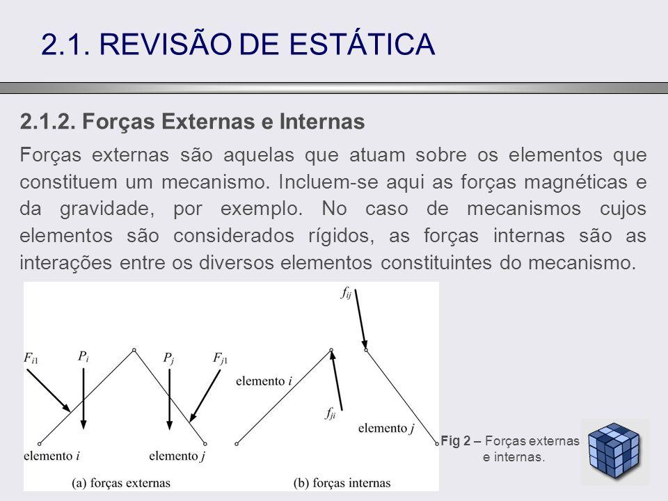 2.1. REVISÃO DE ESTÁTICA 2.1.2. Forças Externas e Internas