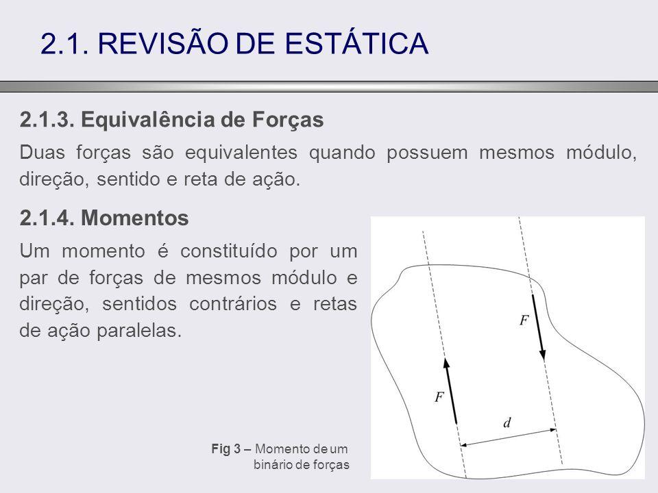 2.1. REVISÃO DE ESTÁTICA 2.1.3. Equivalência de Forças 2.1.4. Momentos