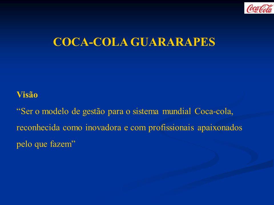 COCA-COLA GUARARAPES Visão