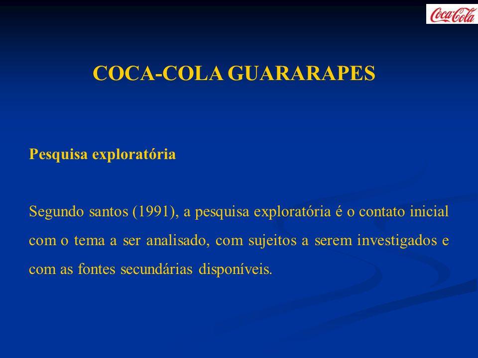 COCA-COLA GUARARAPES Pesquisa exploratória