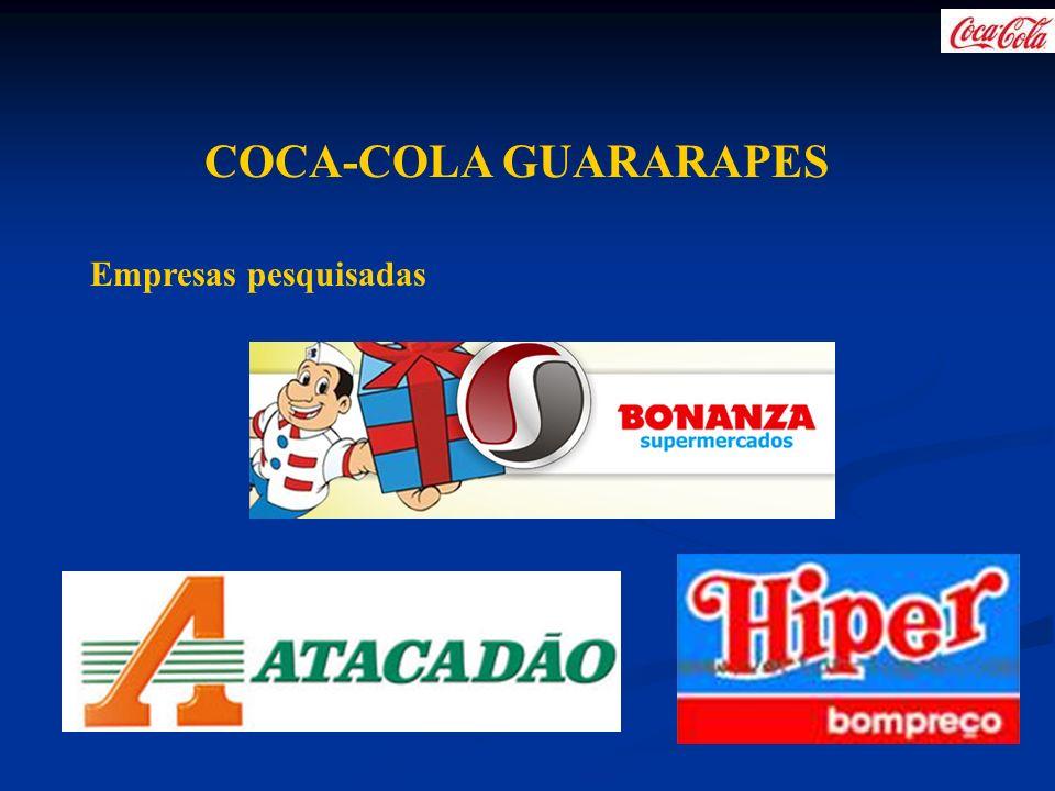 COCA-COLA GUARARAPES Empresas pesquisadas