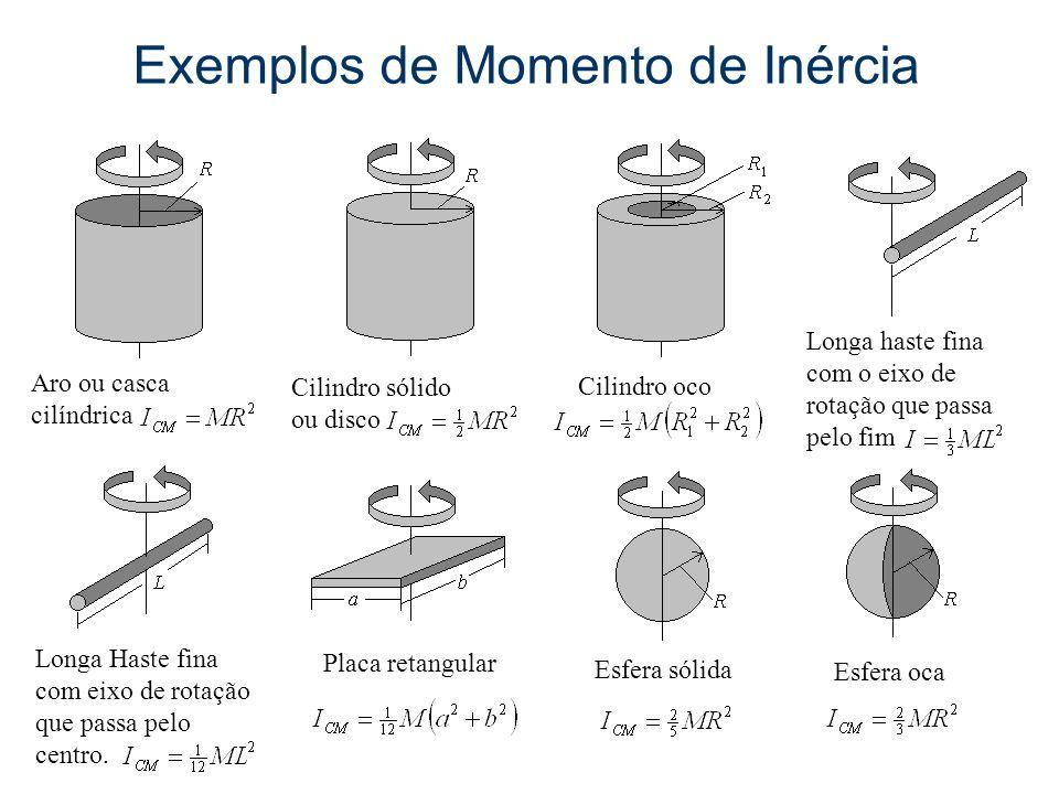 Exemplos de Momento de Inércia