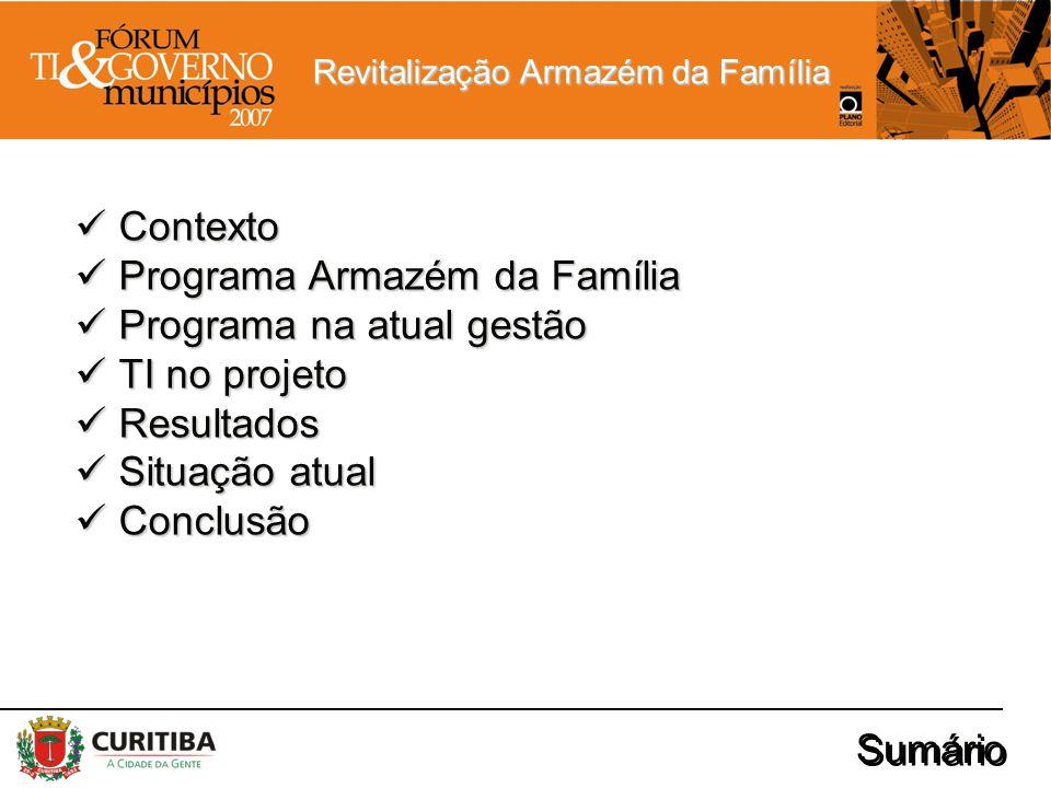 Contexto Programa Armazém da Família. Programa na atual gestão. TI no projeto. Resultados. Situação atual.
