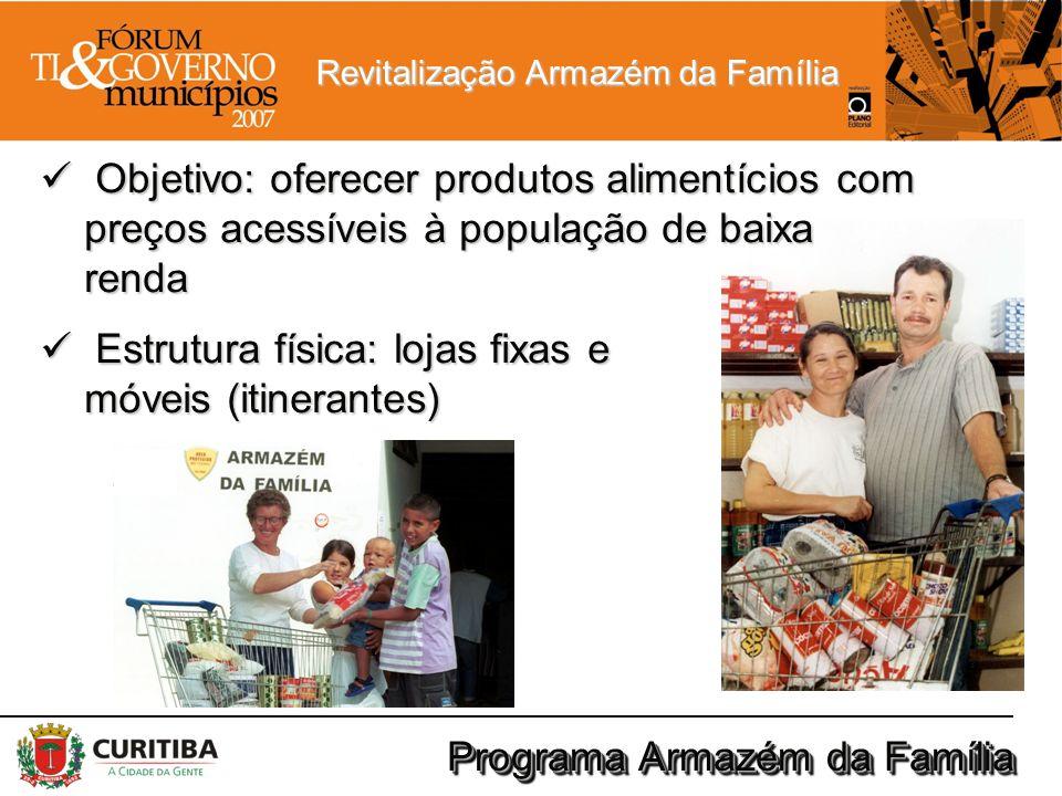 Objetivo: oferecer produtos alimentícios com preços acessíveis à população de baixa renda