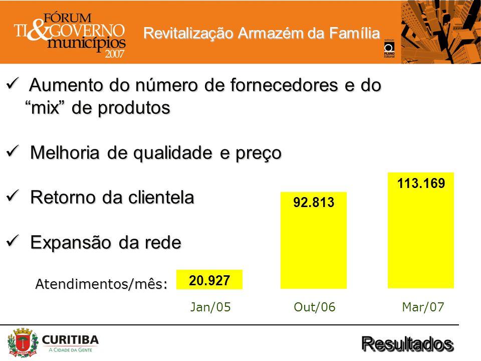 Aumento do número de fornecedores e do mix de produtos