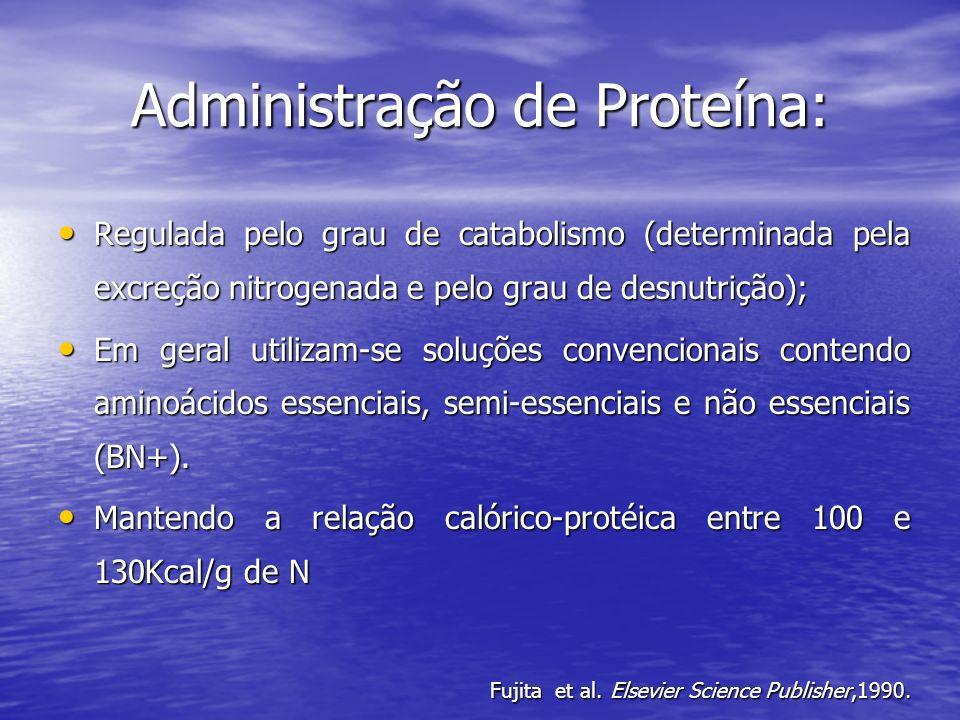 Administração de Proteína: