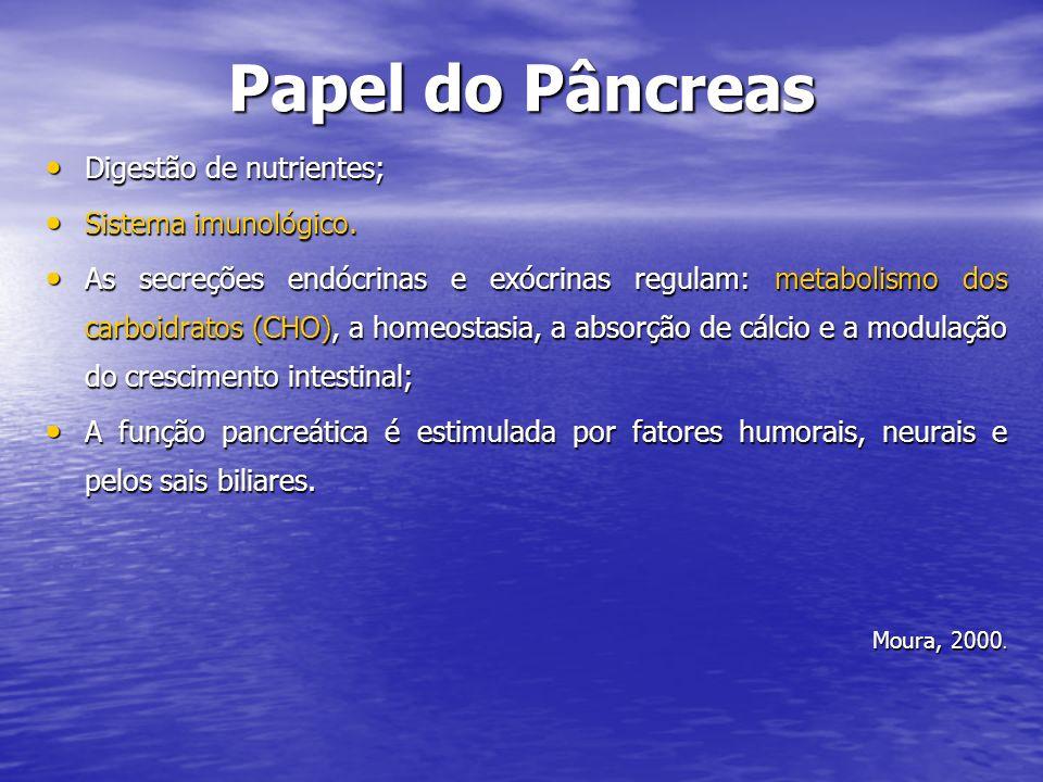 Papel do Pâncreas Digestão de nutrientes; Sistema imunológico.