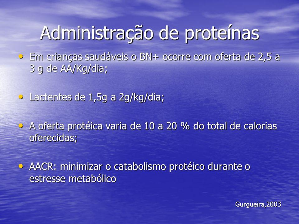 Administração de proteínas