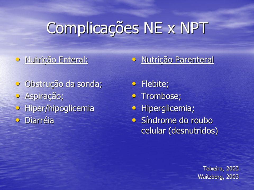 Complicações NE x NPT Nutrição Enteral: Obstrução da sonda; Aspiração;