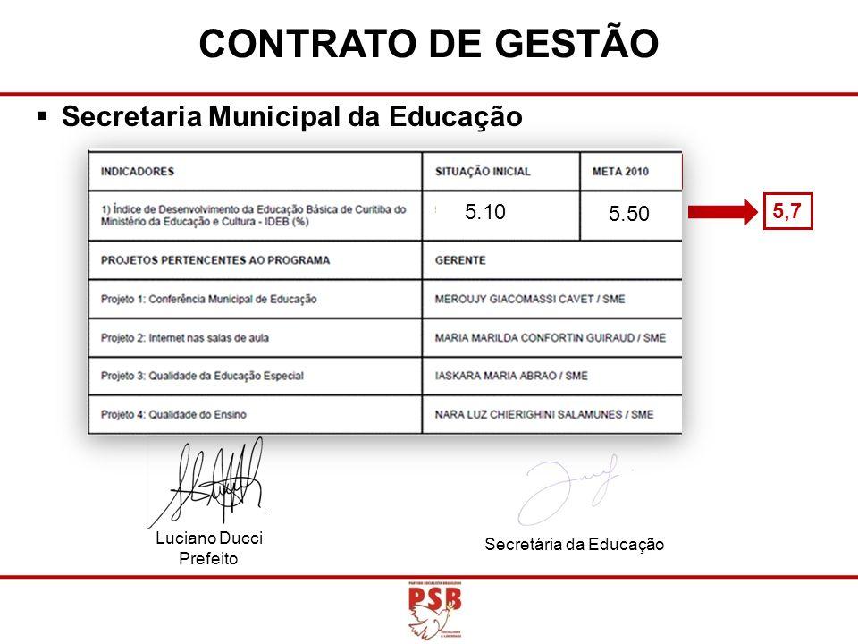 Secretária da Educação