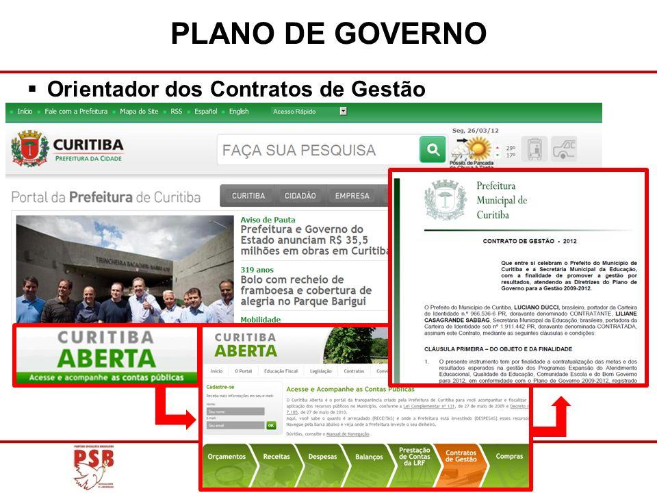 PLANO DE GOVERNO Orientador dos Contratos de Gestão