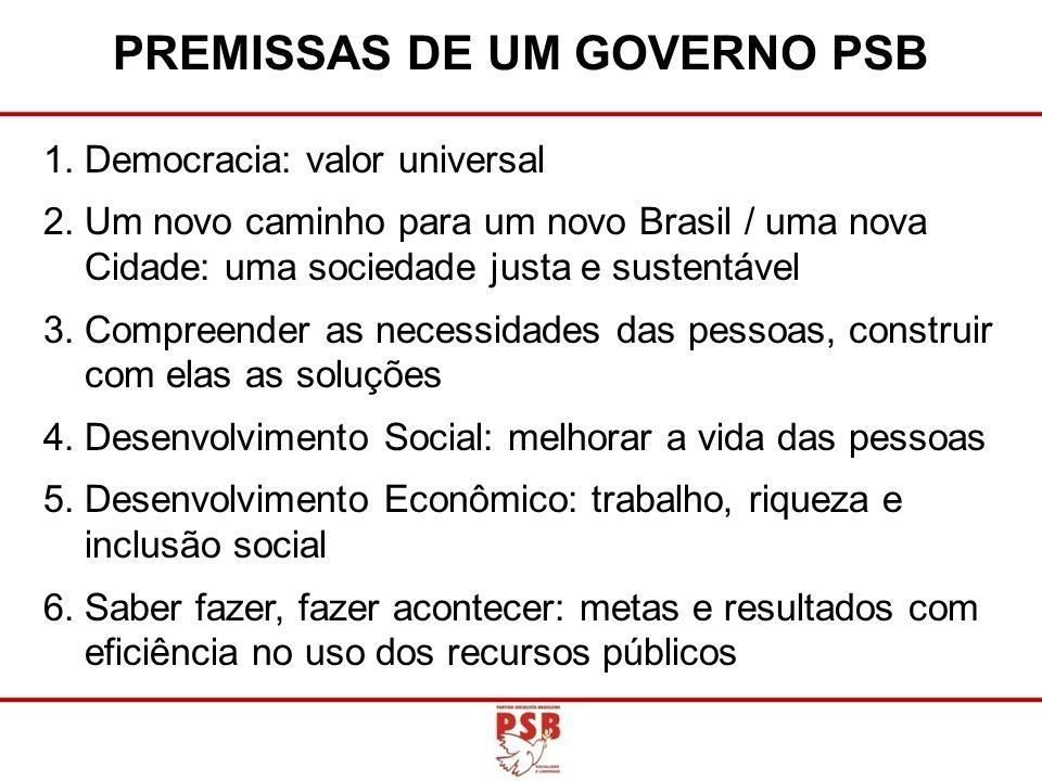 PREMISSAS DE UM GOVERNO PSB