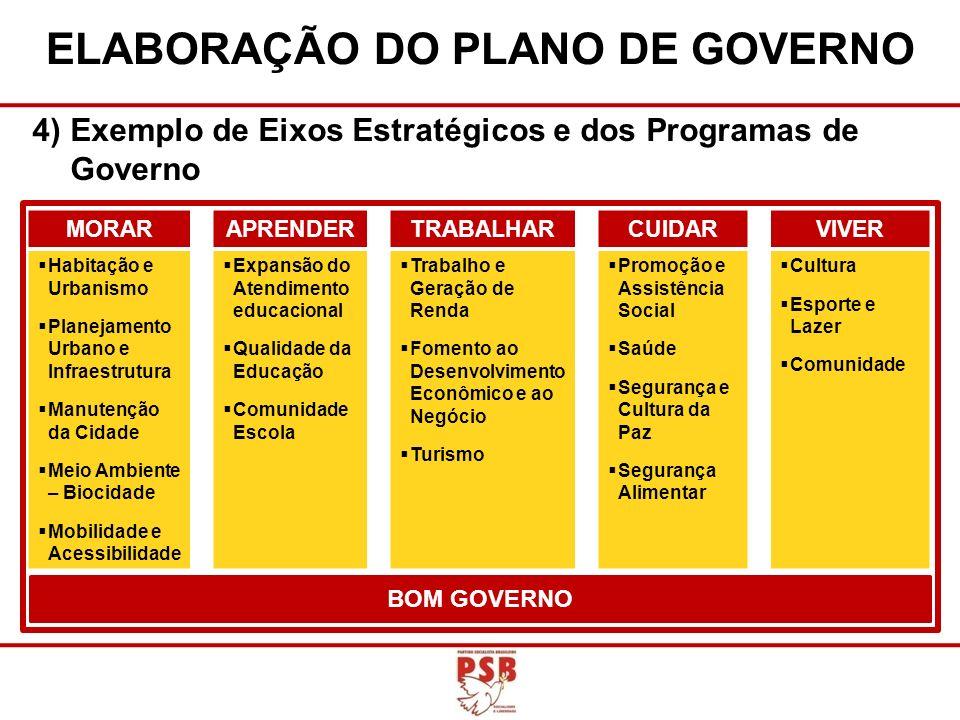 ELABORAÇÃO DO PLANO DE GOVERNO