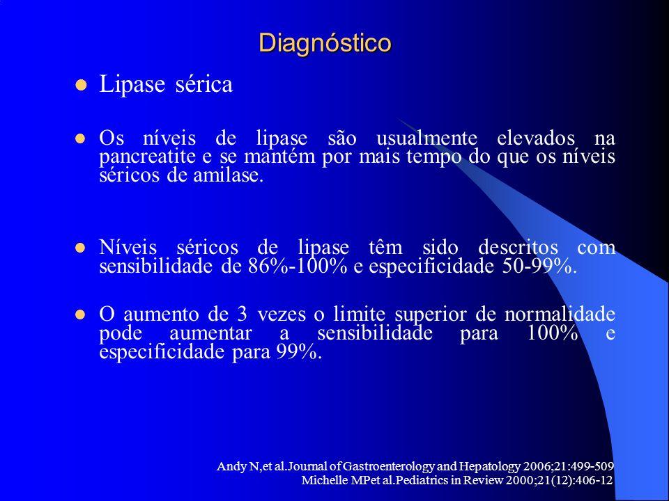 Diagnóstico Lipase sérica