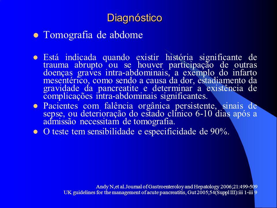 Diagnóstico Tomografia de abdome