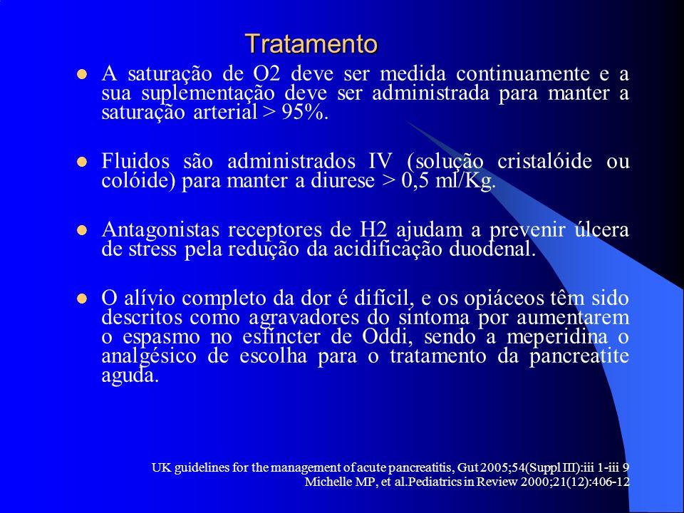 Tratamento A saturação de O2 deve ser medida continuamente e a sua suplementação deve ser administrada para manter a saturação arterial > 95%.