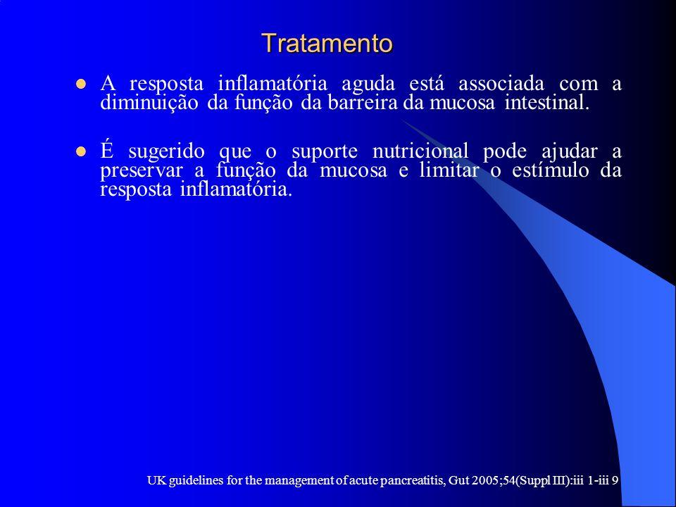 Tratamento A resposta inflamatória aguda está associada com a diminuição da função da barreira da mucosa intestinal.