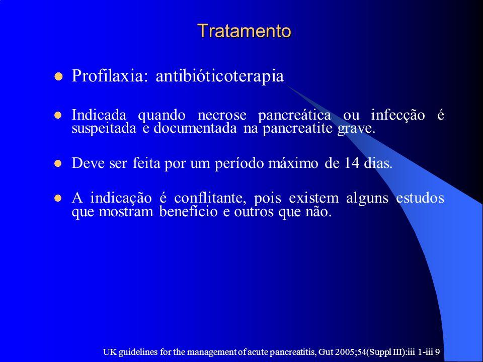 Profilaxia: antibióticoterapia
