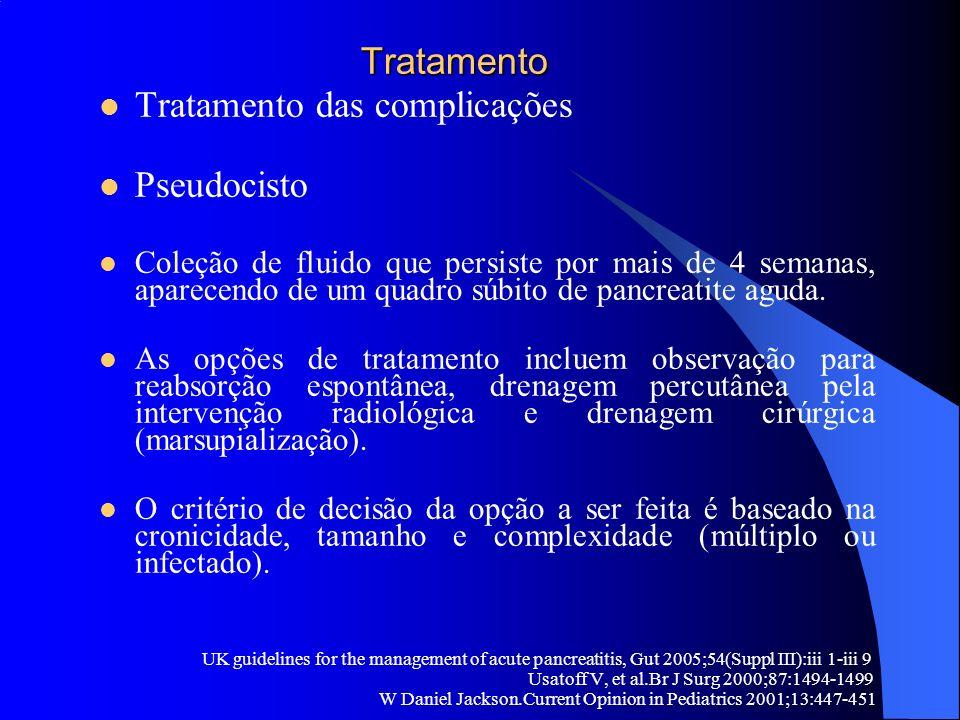 Tratamento das complicações Pseudocisto
