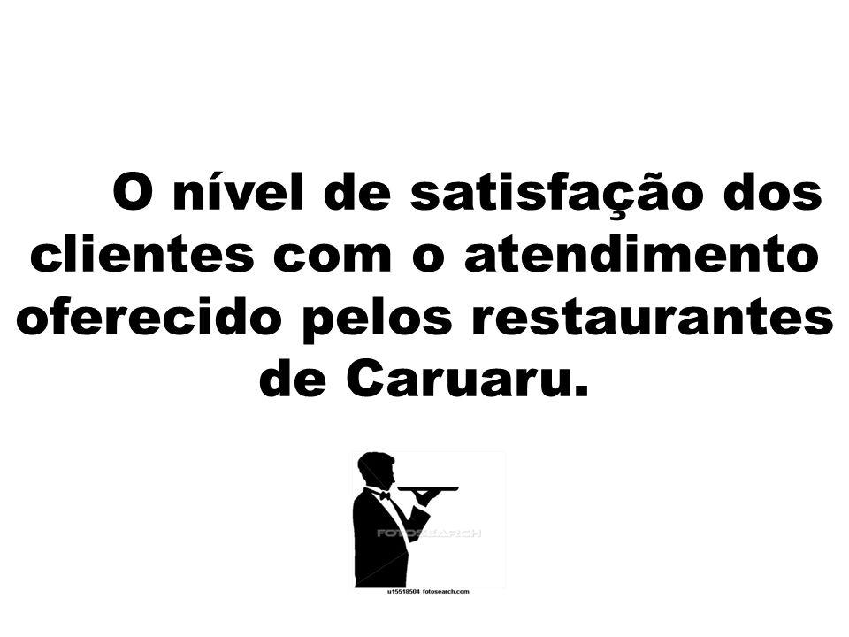 O nível de satisfação dos clientes com o atendimento oferecido pelos restaurantes de Caruaru.