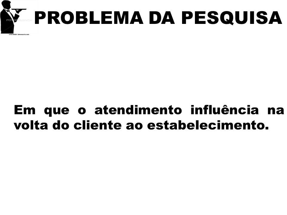 PROBLEMA DA PESQUISA Em que o atendimento influência na volta do cliente ao estabelecimento.