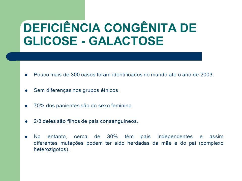 DEFICIÊNCIA CONGÊNITA DE GLICOSE - GALACTOSE