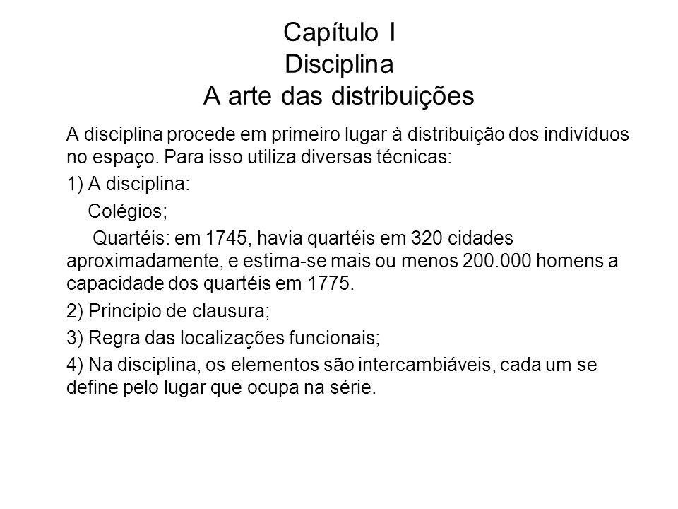 Capítulo I Disciplina A arte das distribuições