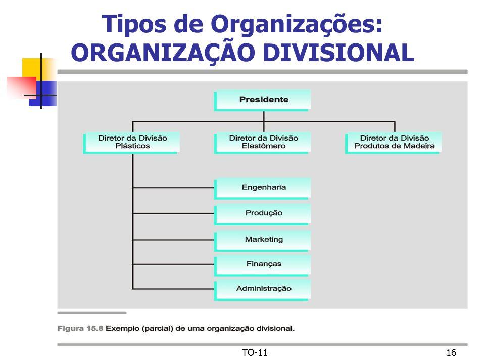 Tipos de Organizações: ORGANIZAÇÃO DIVISIONAL