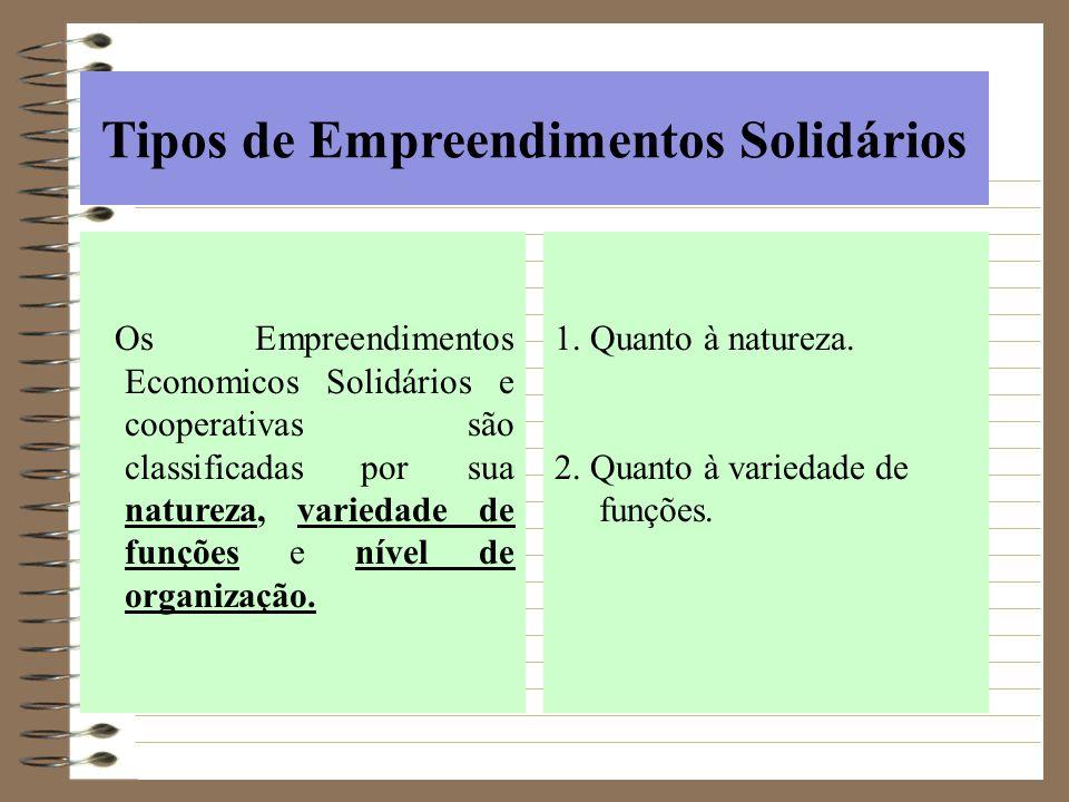 Tipos de Empreendimentos Solidários