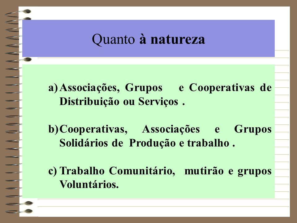 Quanto à natureza a) Associações, Grupos e Cooperativas de Distribuição ou Serviços .