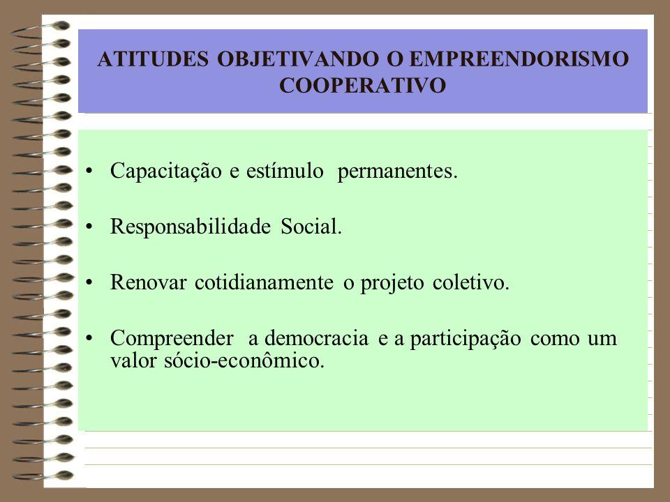 ATITUDES OBJETIVANDO O EMPREENDORISMO COOPERATIVO